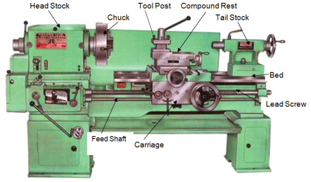 22 Machines likewise Drilling Machine 60710675 in addition Wood Working in addition Drill Press Safety besides Mining Practices Impacts. on drilling machine diagram